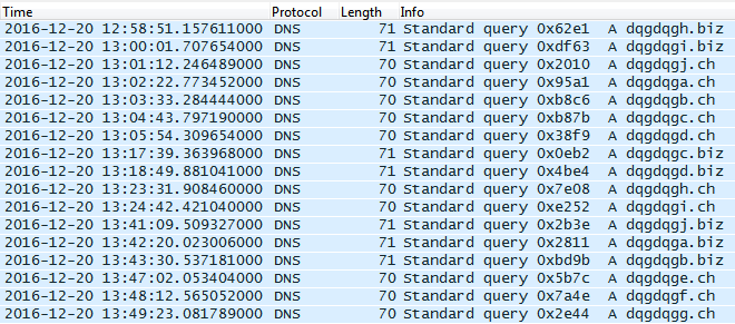 >Wireshark screenshot of Tofsee DNS queries